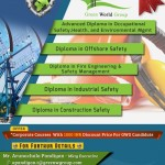 Diploma in Offshore safety in India
