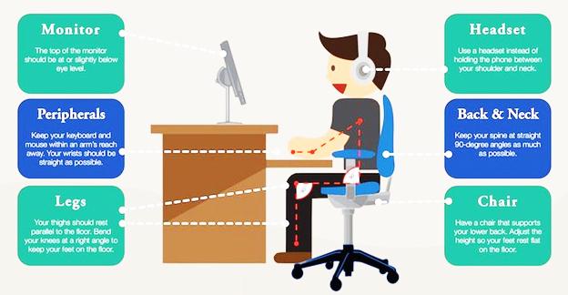 Workplace-Ergonomics3