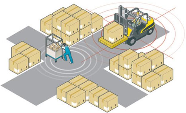 safe-warehouse2