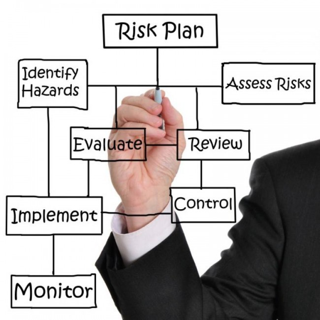 risk-planning
